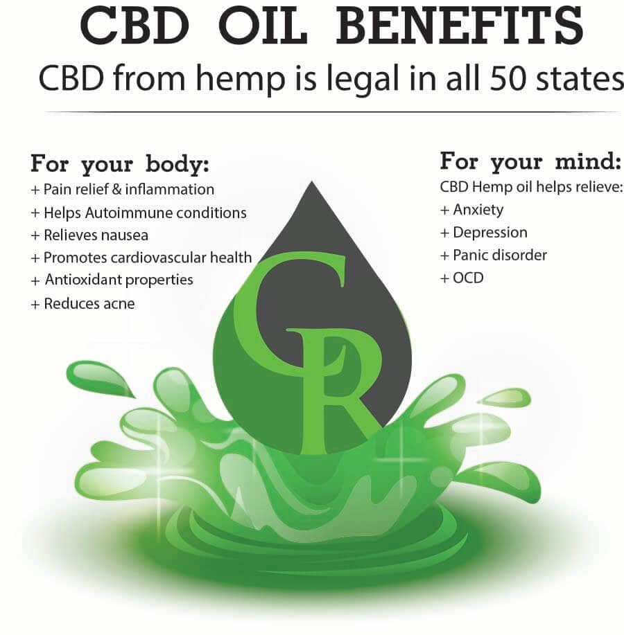 CanRelieve - Health benefits of CBD